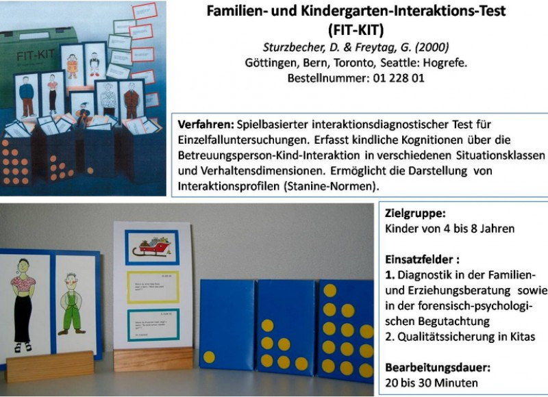 Familien- und Kindergarten-Interaktions-Test (FIT-KIT)