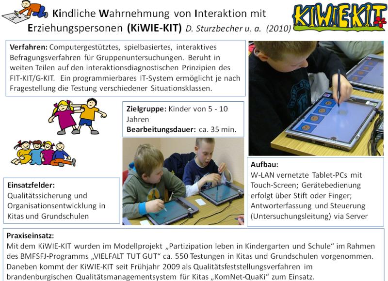 Kindliche Wahrnehmung von Interaktion mit Erziehungspersonen (KIWIE-KIT)