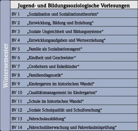 bachelorvorlesung_gro